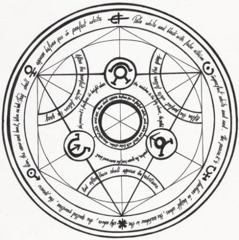 https://frozenlock.files.wordpress.com/2011/11/wpid-alchemy.jpg