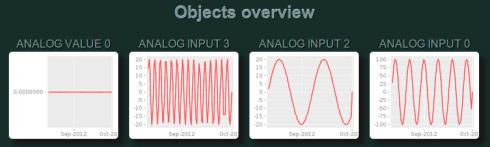 https://frozenlock.files.wordpress.com/2012/10/wpid-objects-overview.png