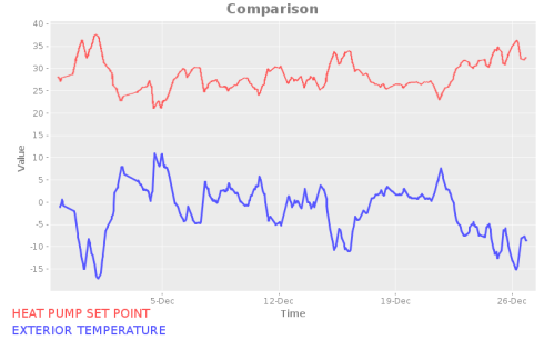 http://frozenlock.files.wordpress.com/2012/12/wpid-heat-pump-optimal.png?w=490